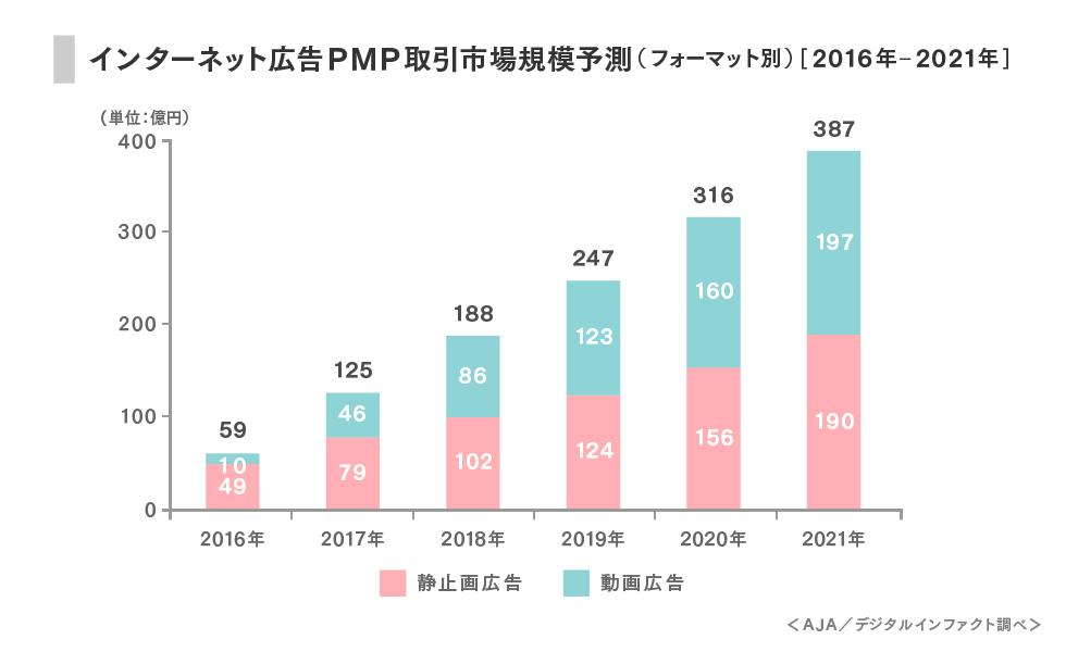 pmp_graph_02